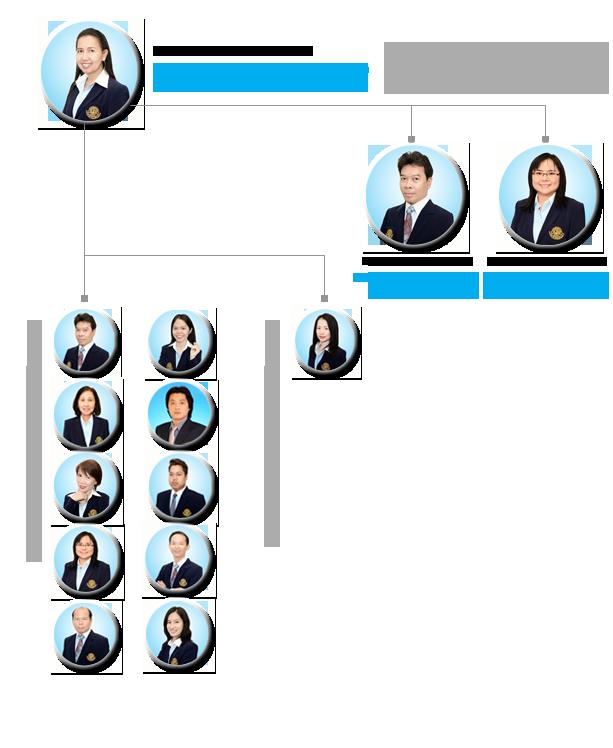 INF_divisionEN