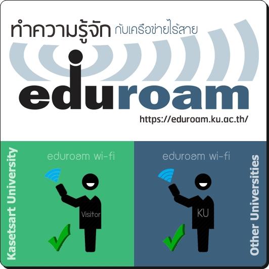 edu004