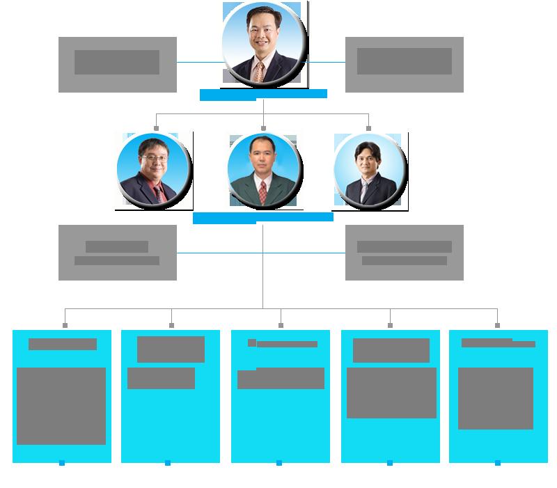OCS_Chart60