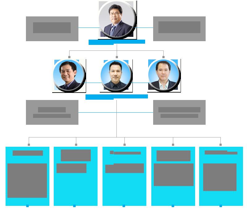 OCS_Chart61
