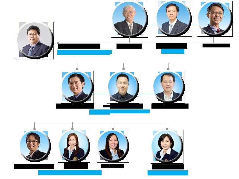 administrator_OCS