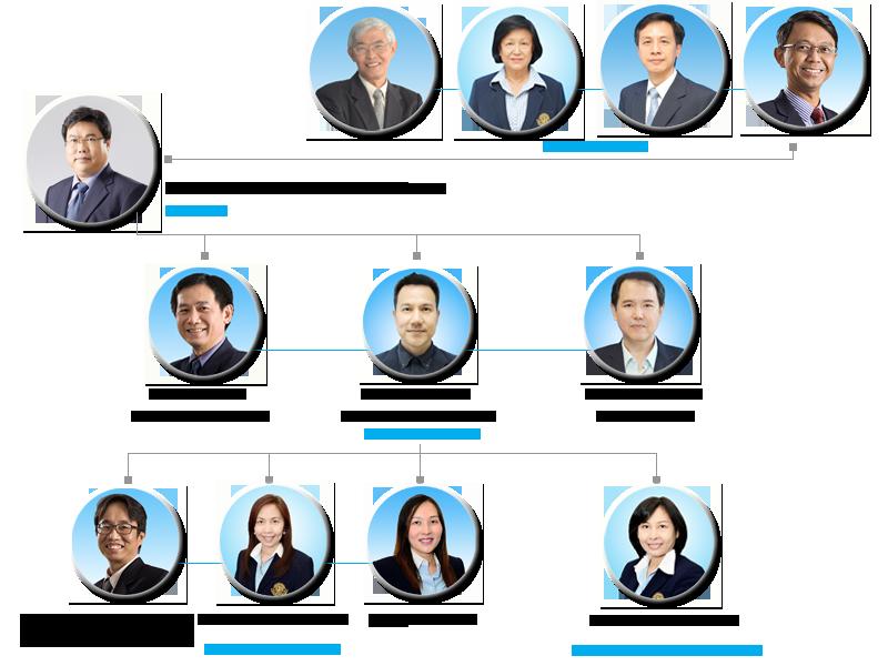 administrator_OCSEN2